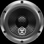 Южный Урал - Radio Mix